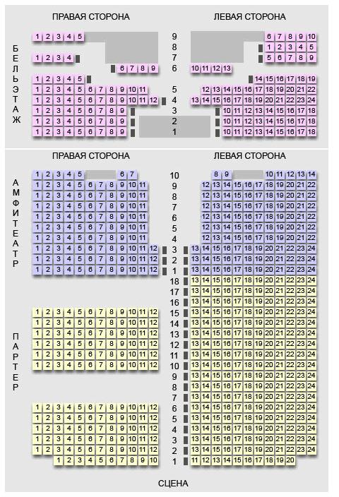 Театр Ленком, схема зала