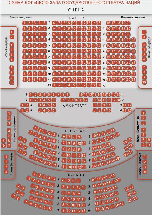 театр наций, схема зала